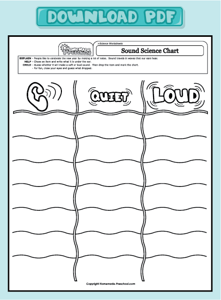 Science Sound Worksheets Kindergarten